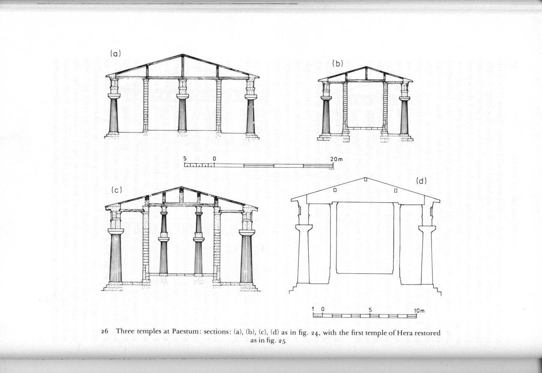 Greek Roofing Monumental Roofs In Paestum